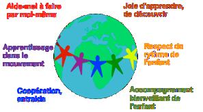 Montessori à destination des assistantes maternelles