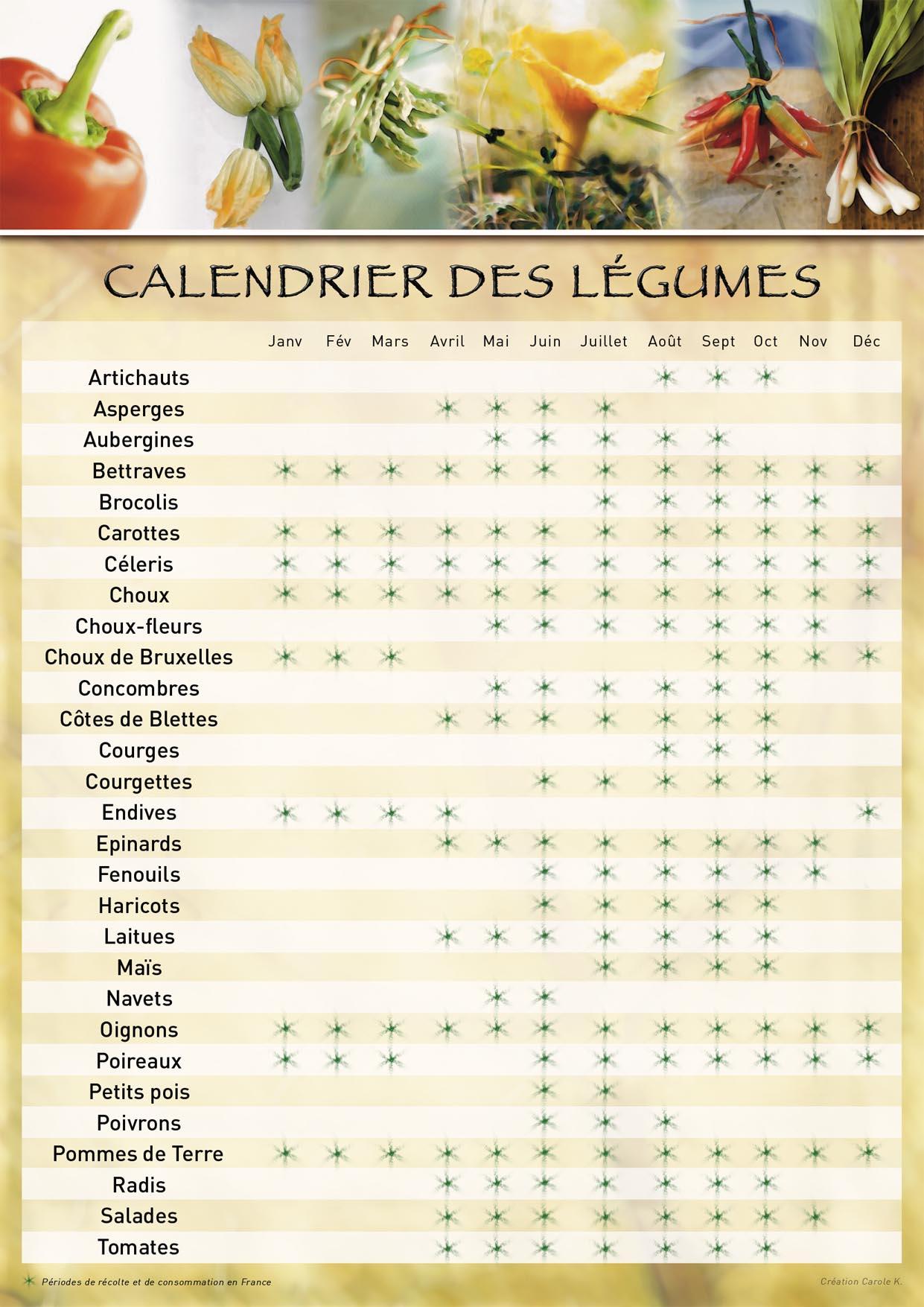 Calendrier Des Legumes.Calendrier Des Legumes